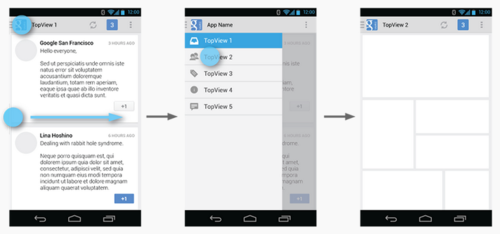 Effective Navigation in Xamarin Android: Part 1 - Navigation